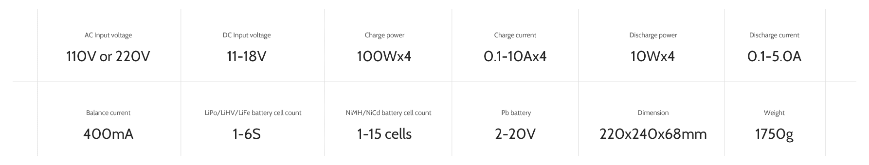 ev-peak cq3 10a rc balance charger specifications