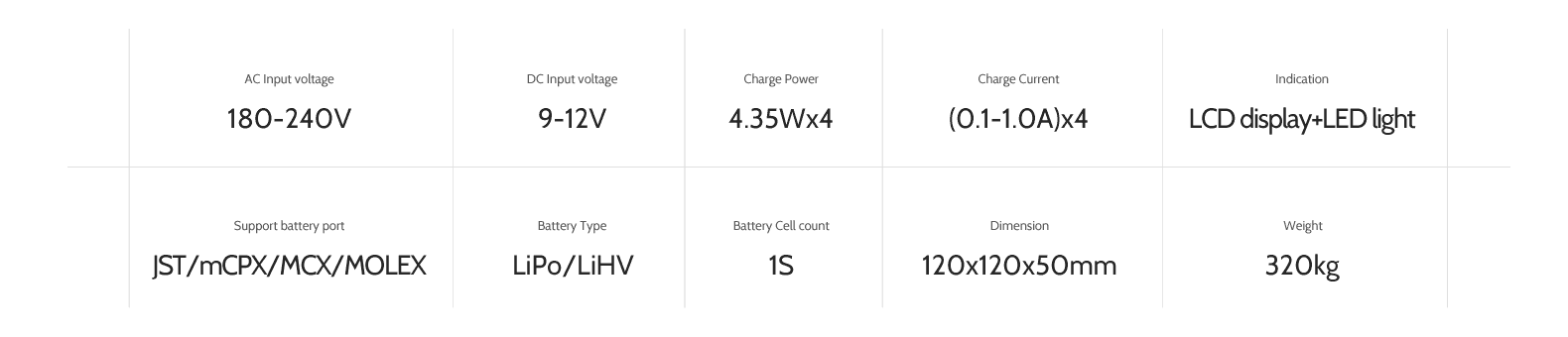 ev-peak e6 4 channels intelligent fast charger specifications