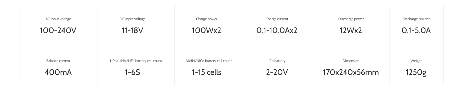 ev-peak ad1 10a rc balance charger specifications